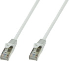 Picture of CablExpert CAT6 UTP 0,50m.