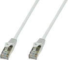 Picture of CablExpert CAT6 UTP 2,00m.