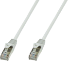 Picture of CablExpert CAT6 UTP 10,00m.